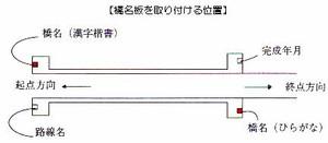 Kyoumeiban